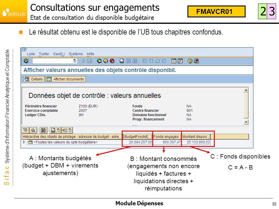 S i f a c Système dInformation Financier Analytique et Comptable Module Dépenses 88 Le résultat obtenu est le disponible de lUB tous chapitres confond