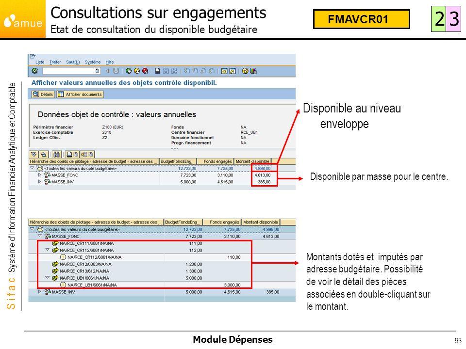 S i f a c Système dInformation Financier Analytique et Comptable Module Dépenses 93 Consultations sur engagements Etat de consultation du disponible b