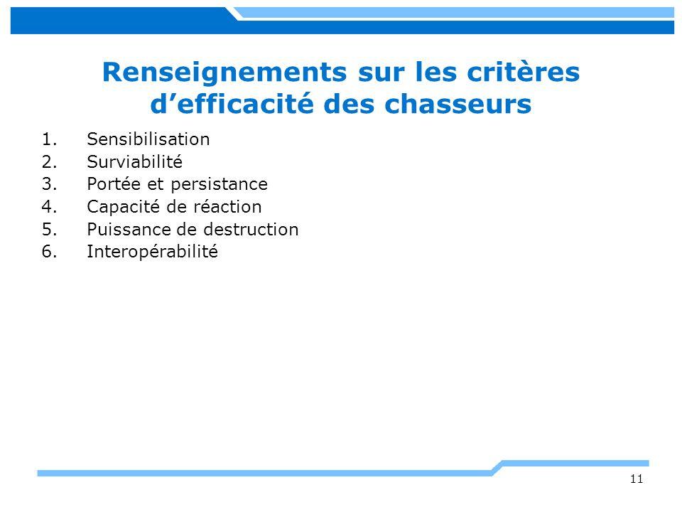 Renseignements sur les critères defficacité des chasseurs 1.Sensibilisation 2.Surviabilité 3.Portée et persistance 4.Capacité de réaction 5.Puissance