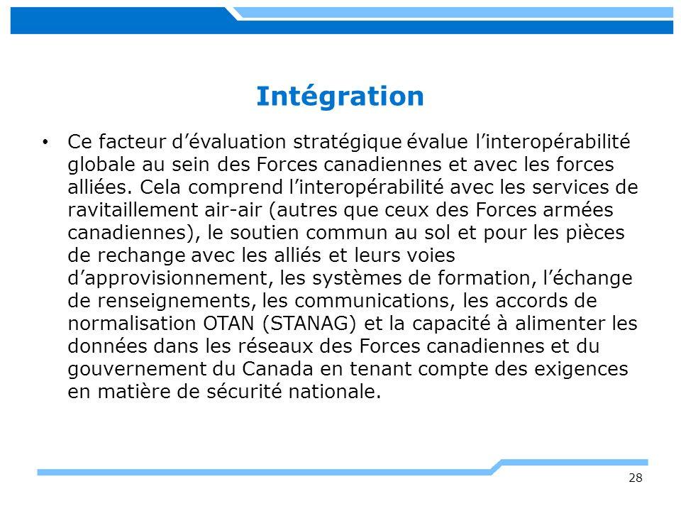 Intégration Ce facteur dévaluation stratégique évalue linteropérabilité globale au sein des Forces canadiennes et avec les forces alliées. Cela compre