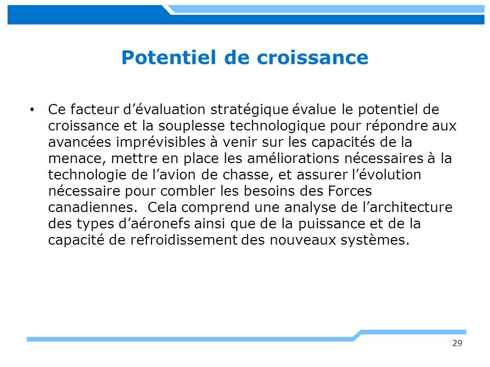 Potentiel de croissance Ce facteur dévaluation stratégique évalue le potentiel de croissance et la souplesse technologique pour répondre aux avancées