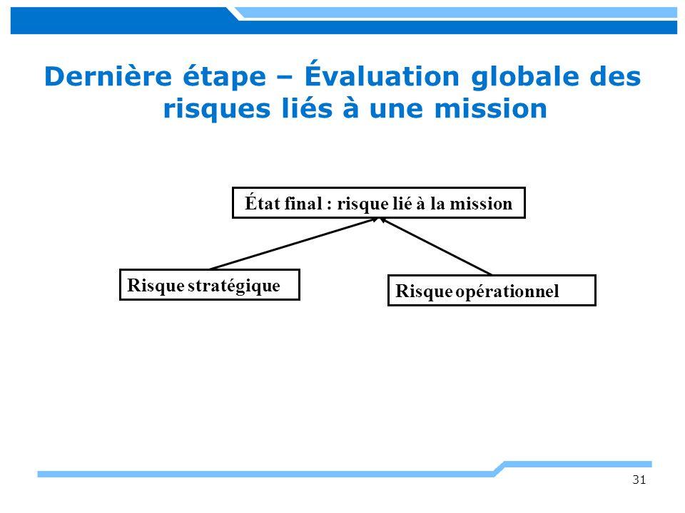 Dernière étape – Évaluation globale des risques liés à une mission État final : risque lié à la mission Risque stratégique Risque opérationnel 31