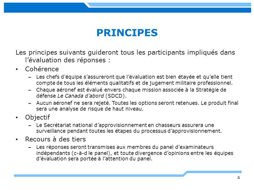 PRINCIPES Les principes suivants guideront tous les participants impliqués dans lévaluation des réponses : Cohérence – Les chefs déquipe sassureront q