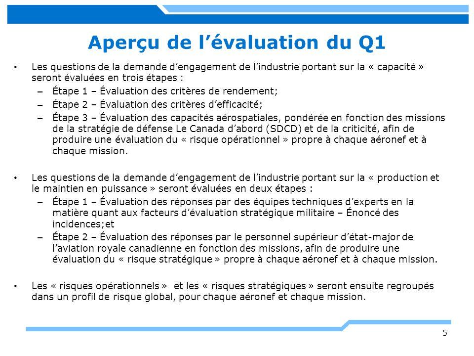Aperçu de lévaluation du Q1 Les questions de la demande dengagement de lindustrie portant sur la « capacité » seront évaluées en trois étapes : – Étap