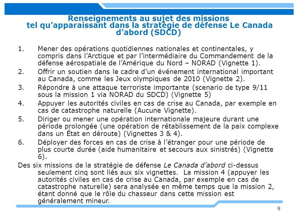 Renseignements au sujet des missions tel quapparaissant dans la stratégie de défense Le Canada dabord (SDCD) 1.Mener des opérations quotidiennes natio