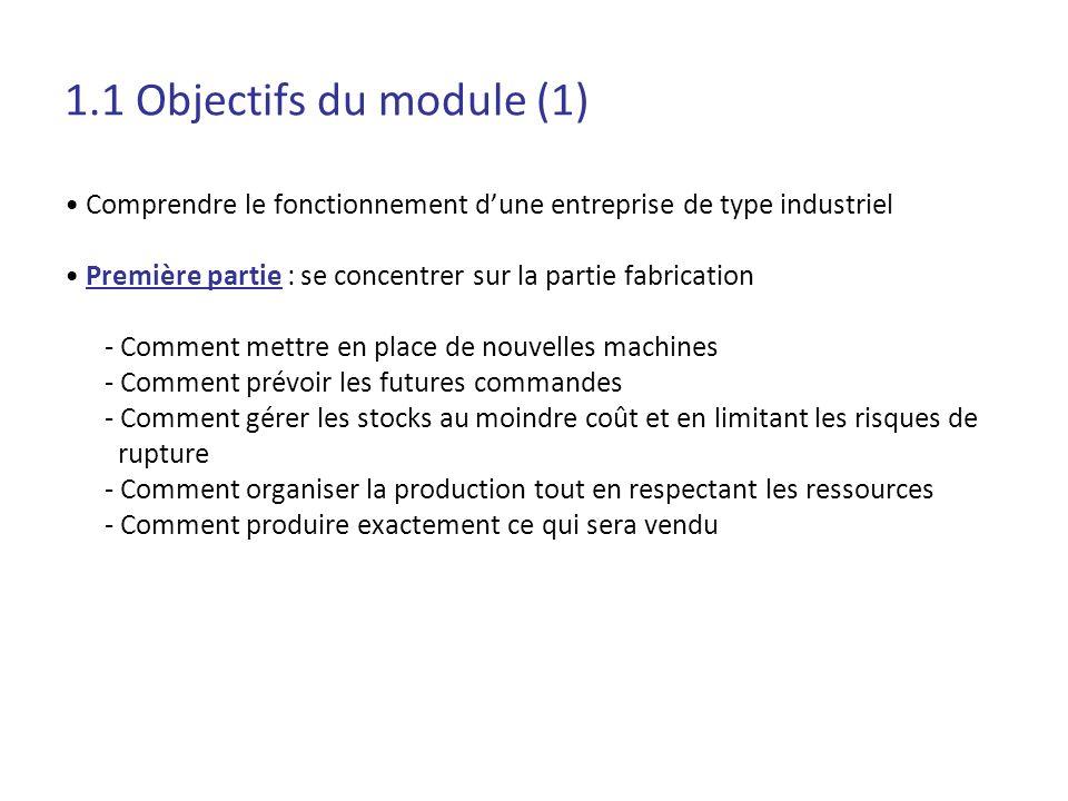1.1 Objectifs du module (1) Comprendre le fonctionnement dune entreprise de type industriel Première partie : se concentrer sur la partie fabrication