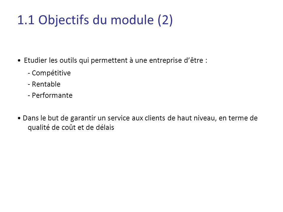 1.1 Objectifs du module (2) Etudier les outils qui permettent à une entreprise dêtre : - Compétitive - Rentable - Performante Dans le but de garantir