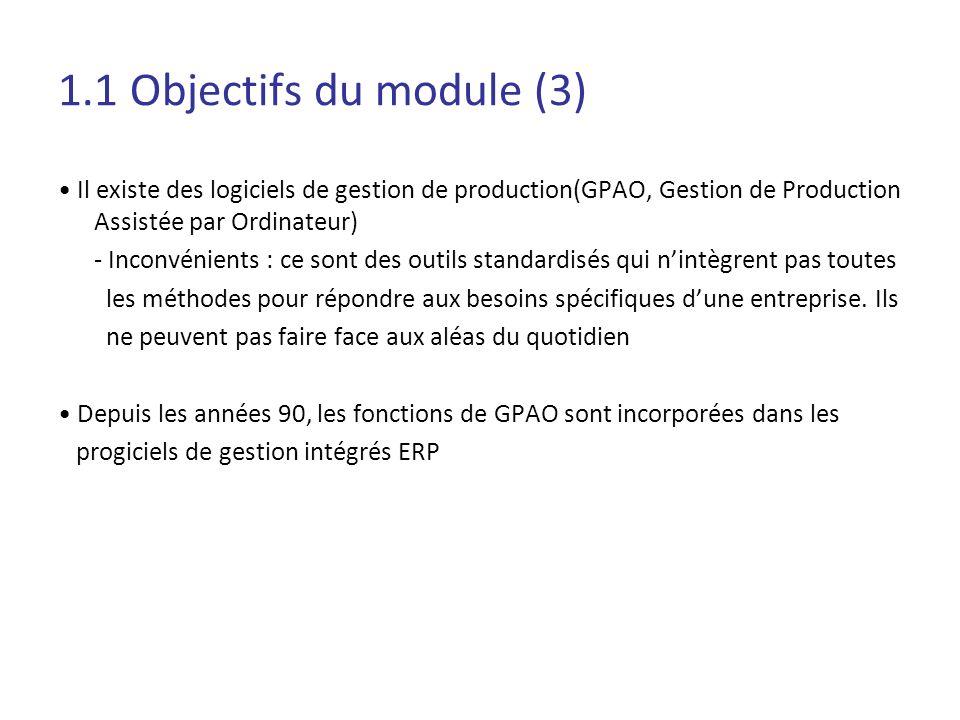 1.1 Objectifs du module (3) Il existe des logiciels de gestion de production(GPAO, Gestion de Production Assistée par Ordinateur) - Inconvénients : ce