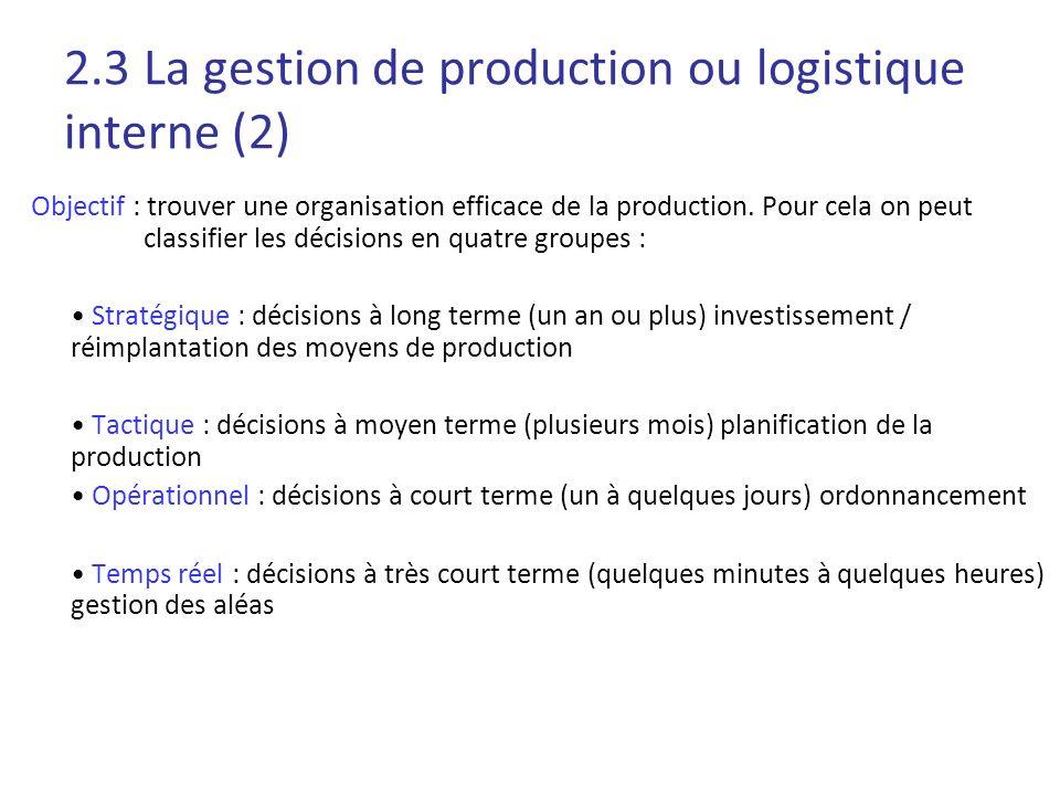 2.3 La gestion de production ou logistique interne (2) Objectif : trouver une organisation efficace de la production. Pour cela on peut classifier les