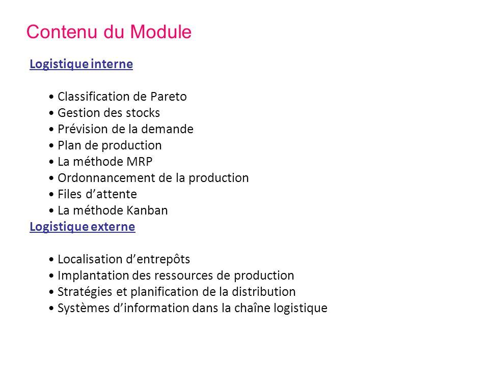 Contenu du Module Logistique interne Classification de Pareto Gestion des stocks Prévision de la demande Plan de production La méthode MRP Ordonnancem