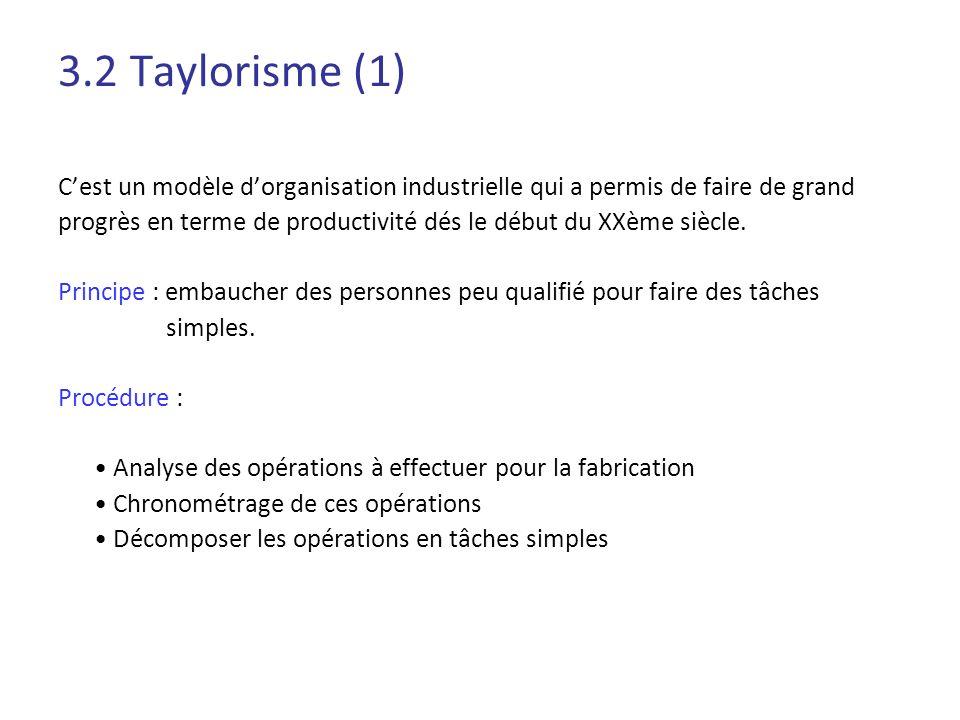 3.2 Taylorisme (1) Cest un modèle dorganisation industrielle qui a permis de faire de grand progrès en terme de productivité dés le début du XXème siè