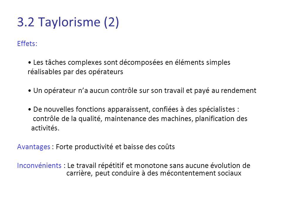 3.2 Taylorisme (2) Effets: Les tâches complexes sont décomposées en éléments simples réalisables par des opérateurs Un opérateur na aucun contrôle sur