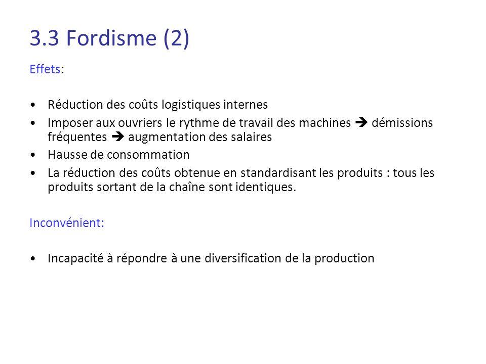 3.3 Fordisme (2) Effets: Réduction des coûts logistiques internes Imposer aux ouvriers le rythme de travail des machines démissions fréquentes augment