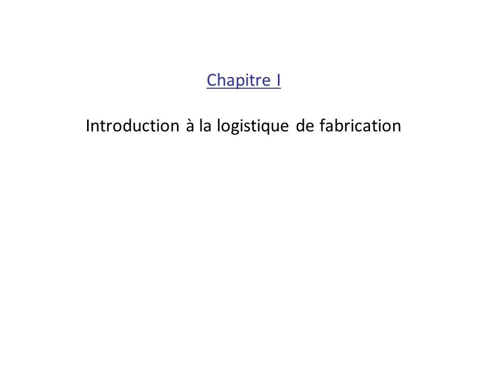 Contenu du chapitre Introduction Présentation de la production Typologies de production et historique Notions fondamentales