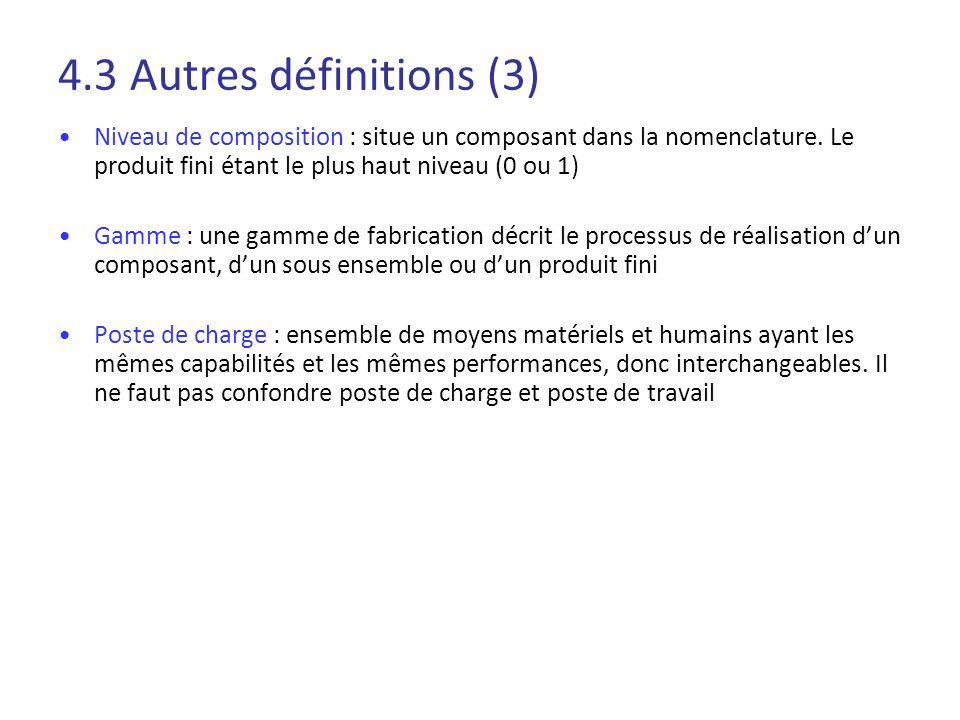 4.3 Autres définitions (3) Niveau de composition : situe un composant dans la nomenclature. Le produit fini étant le plus haut niveau (0 ou 1) Gamme :