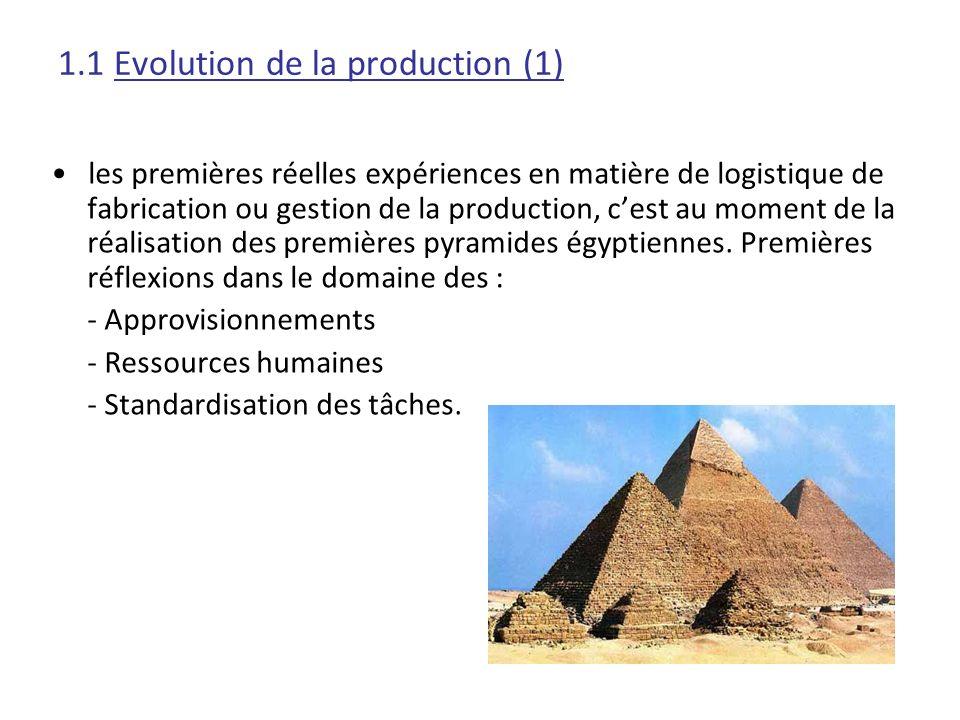 1.1 Evolution de la production (2) Trois phases : 1.
