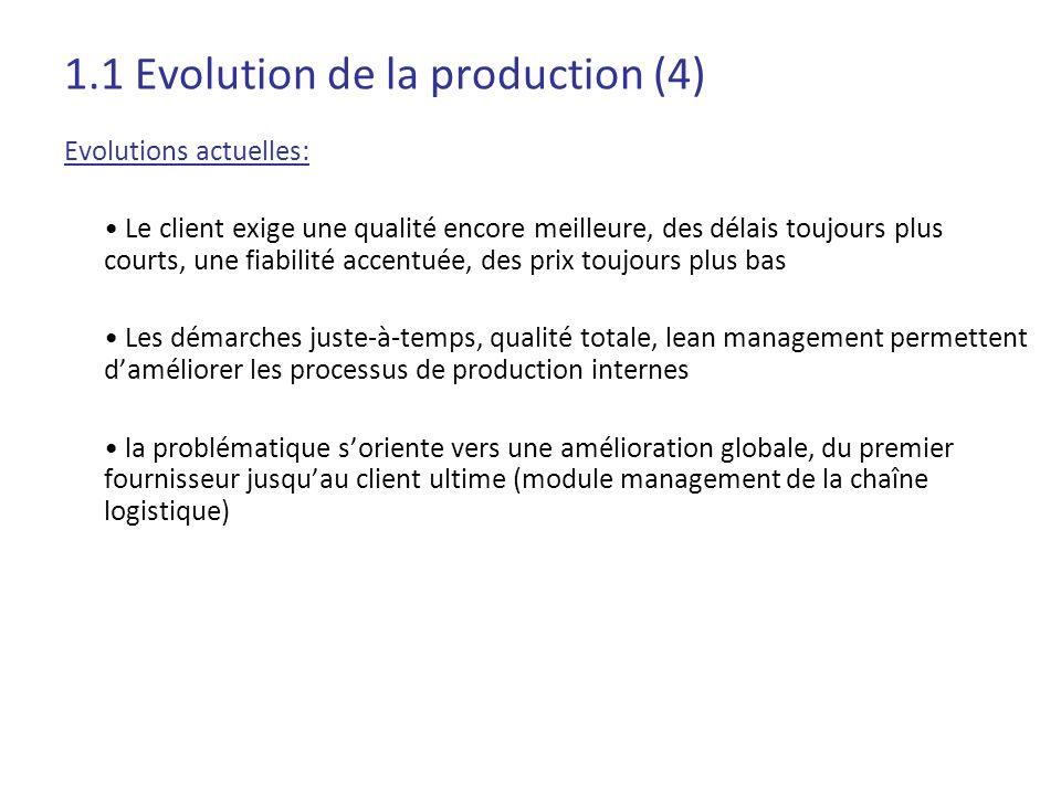1.1 Evolution de la production (4) Evolutions actuelles: Le client exige une qualité encore meilleure, des délais toujours plus courts, une fiabilité