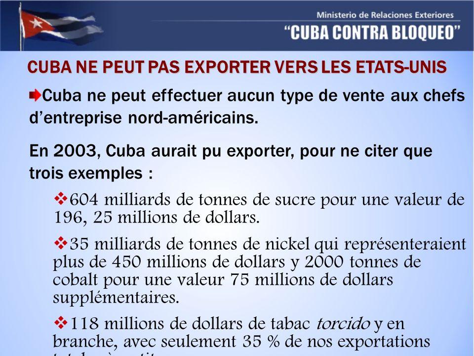 CUBA NE PEUT PAS EXPORTER VERS LES ETATS-UNIS Cuba ne peut effectuer aucun type de vente aux chefs dentreprise nord-américains. En 2003, Cuba aurait p