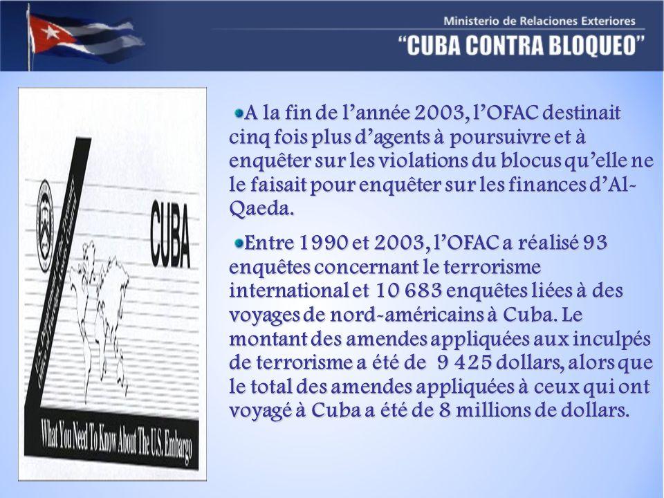 A la fin de lannée 2003, lOFAC destinait cinq fois plus dagents à poursuivre et à enquêter sur les violations du blocus quelle ne le faisait pour enqu