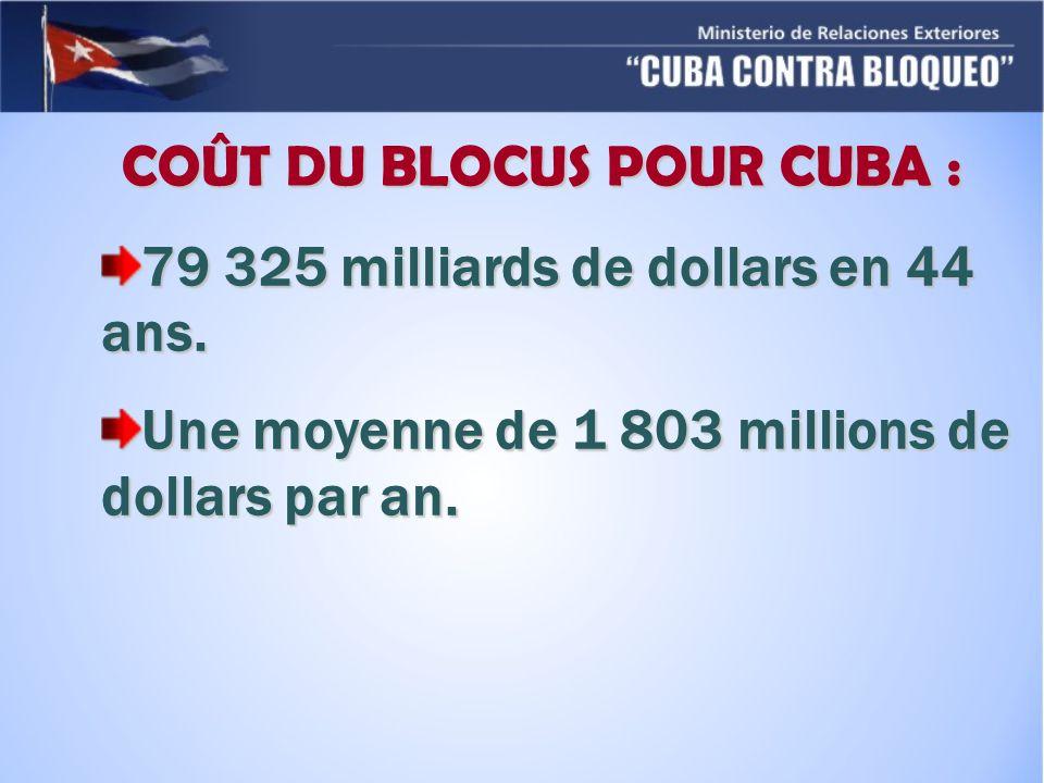 COÛT DU BLOCUS POUR CUBA : 79 325 milliards de dollars en 44 ans. Une moyenne de 1 803 millions de dollars par an.