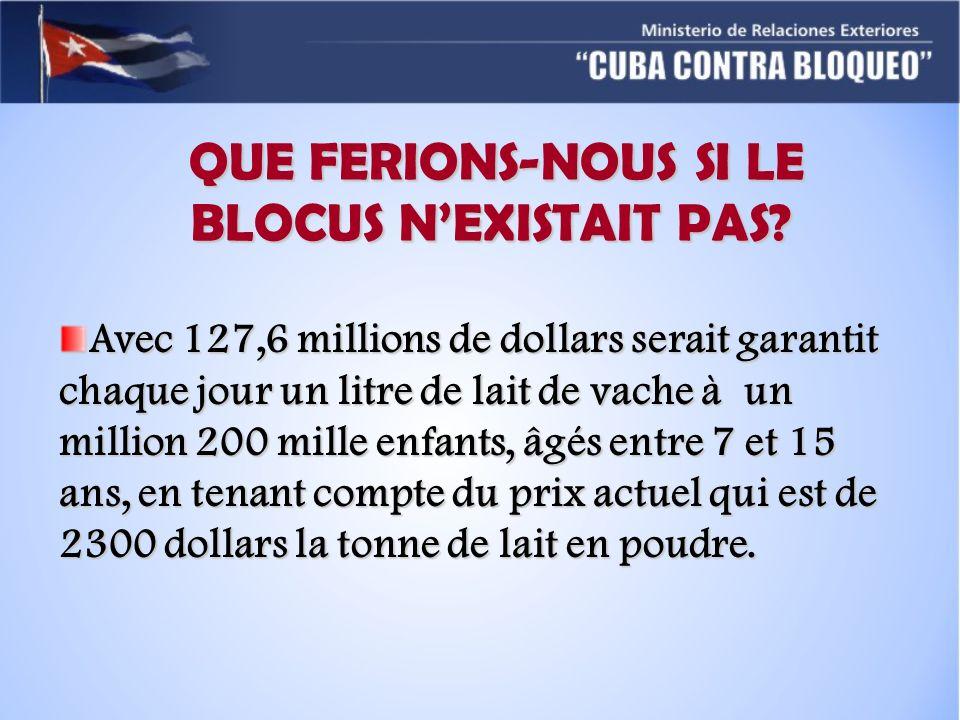 QUE FERIONS-NOUS SI LE BLOCUS NEXISTAIT PAS? QUE FERIONS-NOUS SI LE BLOCUS NEXISTAIT PAS? Avec 127,6 millions de dollars serait garantit chaque jour u