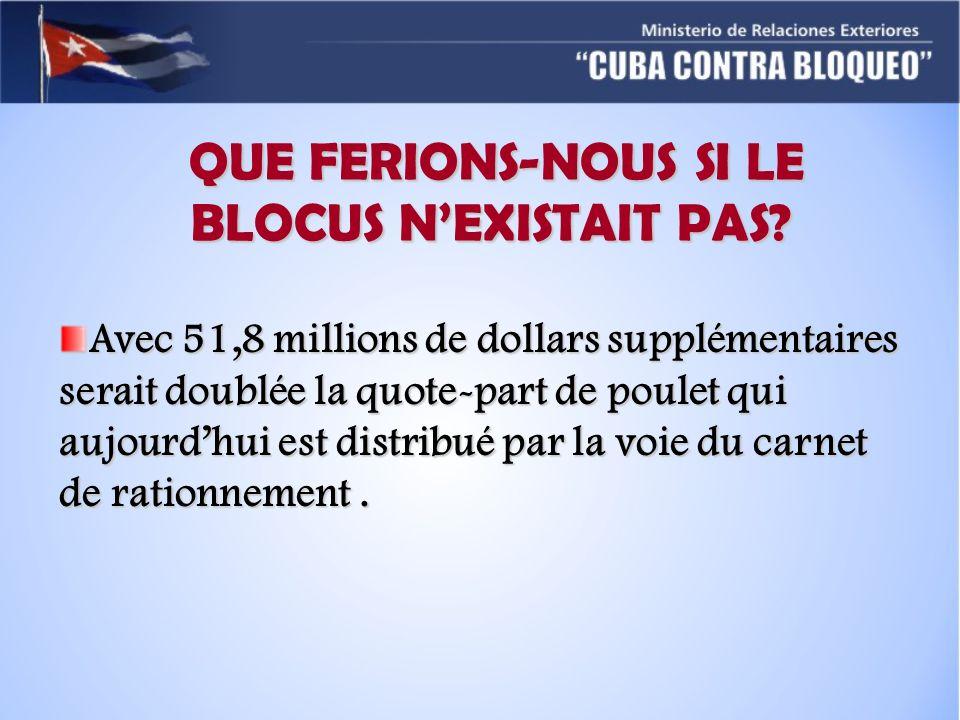 QUE FERIONS-NOUS SI LE BLOCUS NEXISTAIT PAS? QUE FERIONS-NOUS SI LE BLOCUS NEXISTAIT PAS? Avec 51,8 millions de dollars supplémentaires serait doublée