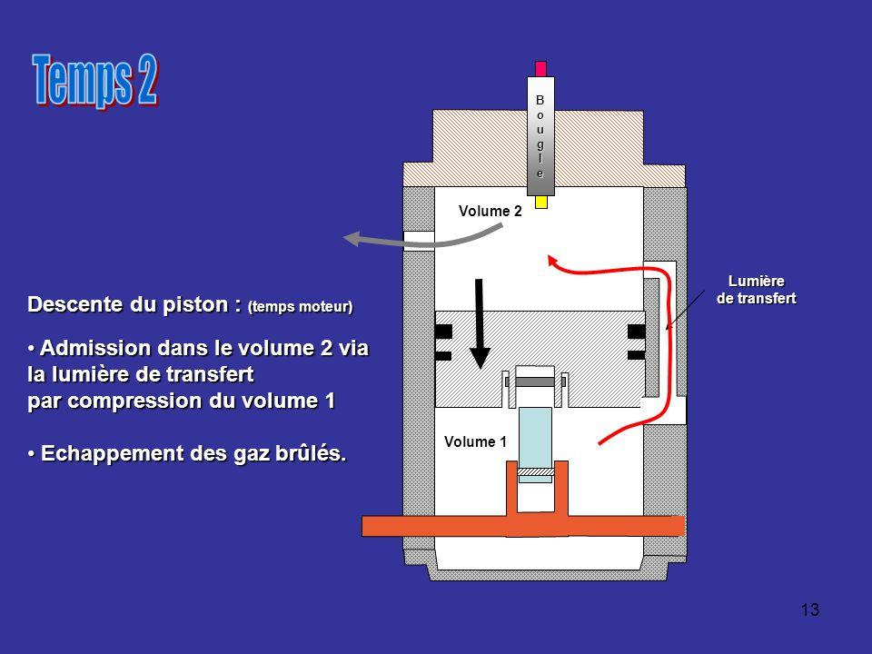 13 Volume 1 Lumière de transfert Descente du piston : (temps moteur) Admission dans le volume 2 via la lumière de transfert Admission dans le volume 2