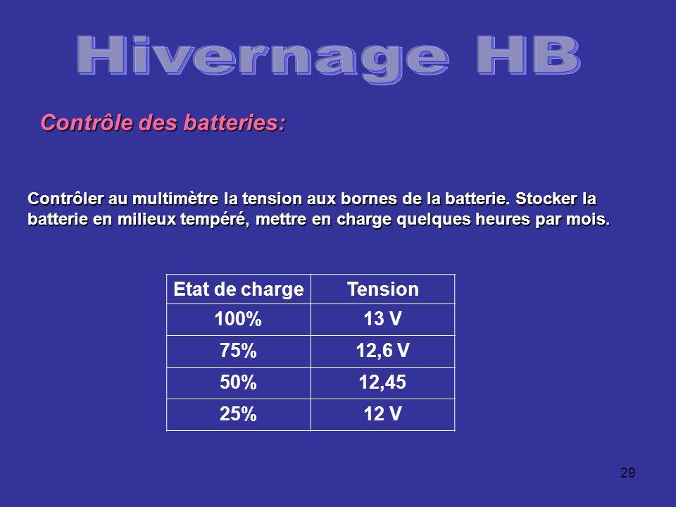 29 Contrôle des batteries: Etat de chargeTension 100%13 V 75%12,6 V 50%12,45 25%12 V Contrôler au multimètre la tension aux bornes de la batterieStock