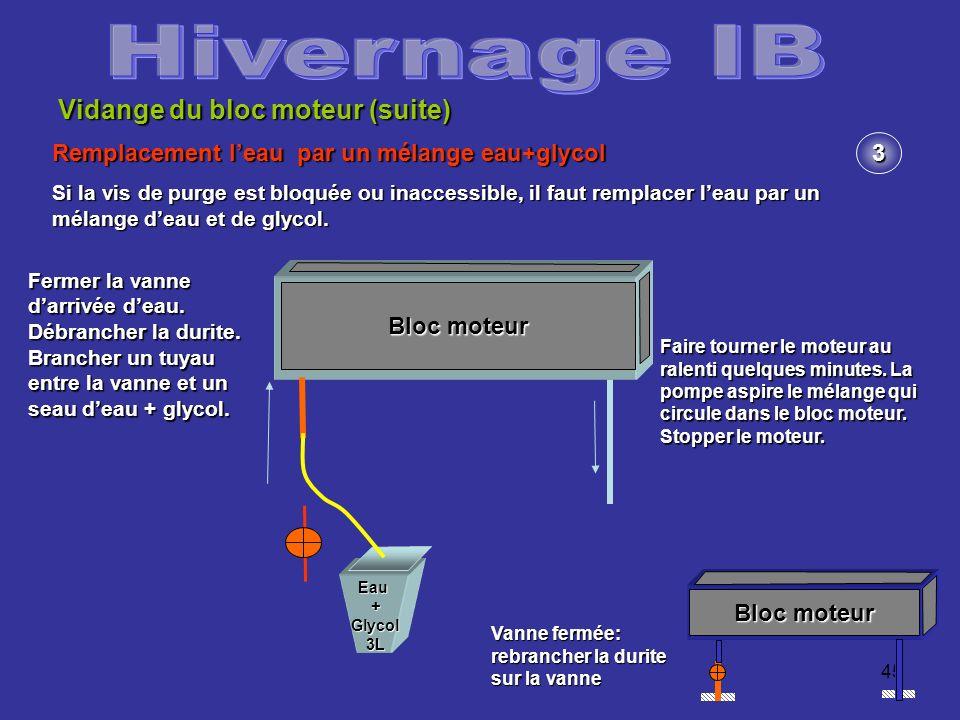 45 Vidange du bloc moteur (suite) Remplacement leau par un mélange eau+glycol Si la vis de purge est bloquée ou inaccessible, il faut remplacer leau p