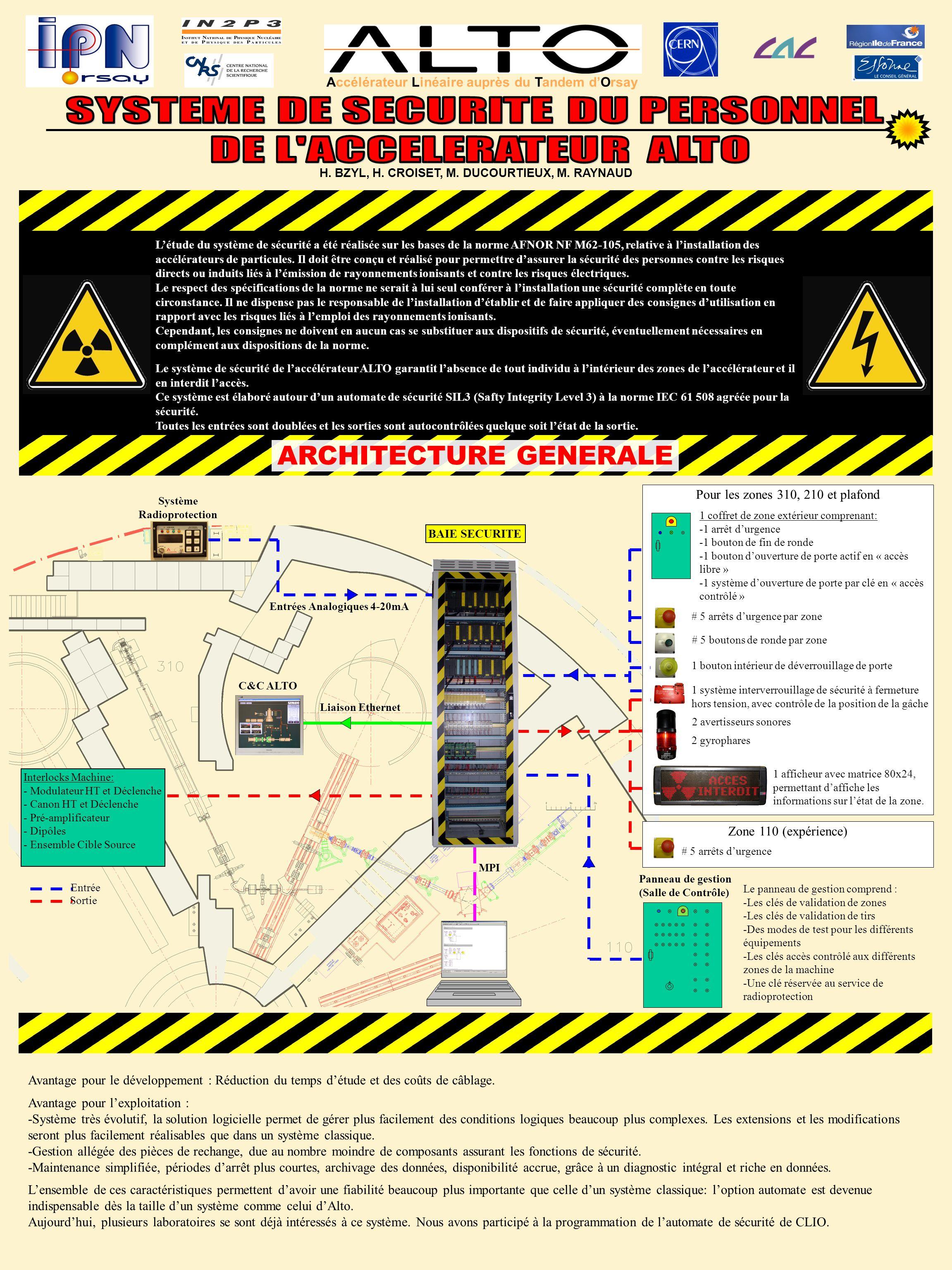 ARCHITECTURE GENERALE H. BZYL, H. CROISET, M. DUCOURTIEUX, M. RAYNAUD Létude du système de sécurité a été réalisée sur les bases de la norme AFNOR NF