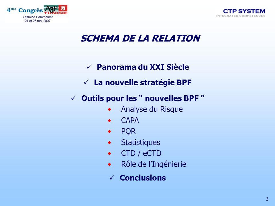 Intervenant Giovanni Bini CTP Tecnologie di Processo merci pour votre attention