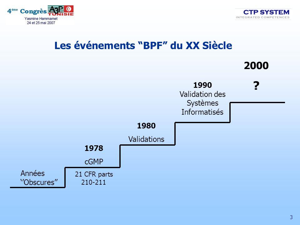 24 Plan dexpérience (Design of experiments) Une méthode structurée, organisée pour déterminer la relation entre les facteurs influants un procédé et les résultats de ce procédé.