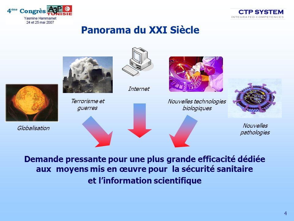 25 CTD ICH M4 EWG - Common Technical Document (Nov.