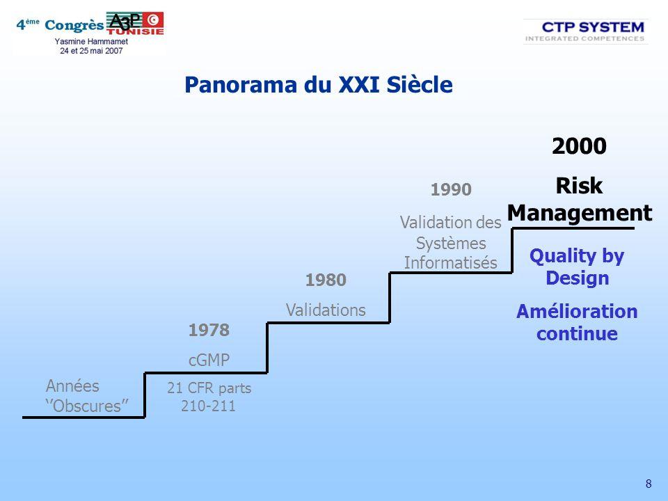 19 Risk Analysis Le document ICH Q9 est spécifiquement dédié au Risk Management (Gestion du Risque ), dans le but de fournir une structure qui peut être appliquée à tous les aspects de la qualité pharmaceutique … pour tout le cycle de vie de substances (APIs) et produits pharmaceutiques, de produits biologiques et vaccins, ainsi que pour lemploi dexcipients et matériels de conditionnement.
