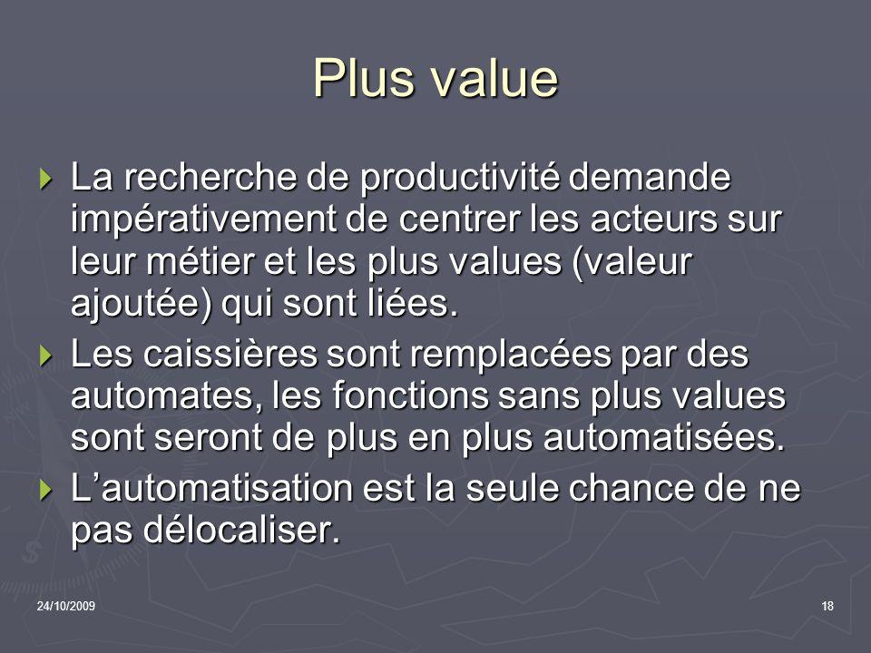 24/10/200918 Plus value La recherche de productivité demande impérativement de centrer les acteurs sur leur métier et les plus values (valeur ajoutée)
