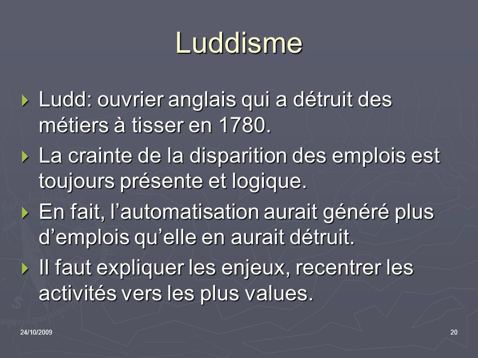 24/10/200920 Luddisme Ludd: ouvrier anglais qui a détruit des métiers à tisser en 1780. Ludd: ouvrier anglais qui a détruit des métiers à tisser en 17