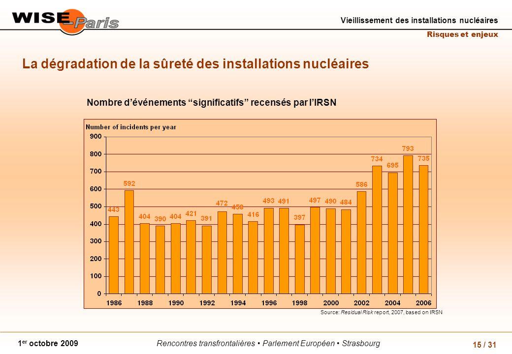 Rencontres transfrontalières Parlement Européen Strasbourg1 er octobre 2009 Vieillissement des installations nucléaires Risques et enjeux 15 / 31 La d
