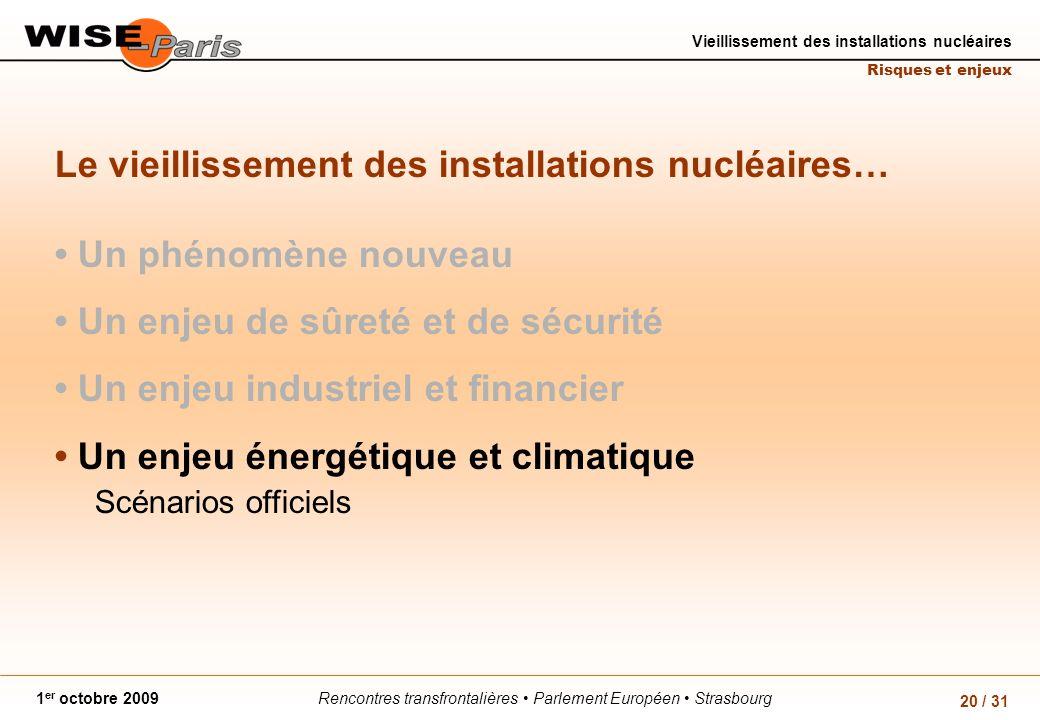 Rencontres transfrontalières Parlement Européen Strasbourg1 er octobre 2009 Vieillissement des installations nucléaires Risques et enjeux 20 / 31 Le vieillissement des installations nucléaires… Un phénomène nouveau Un enjeu de sûreté et de sécurité Un enjeu industriel et financier Un enjeu énergétique et climatique Scénarios officiels