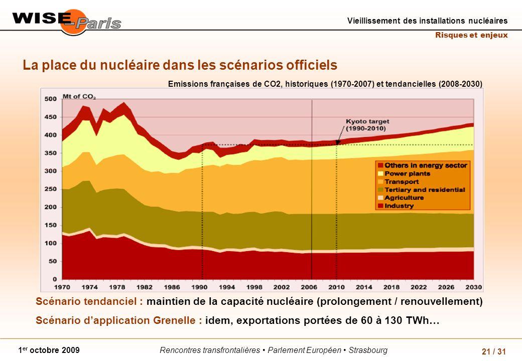 Rencontres transfrontalières Parlement Européen Strasbourg1 er octobre 2009 Vieillissement des installations nucléaires Risques et enjeux 21 / 31 La place du nucléaire dans les scénarios officiels Scénario tendanciel : maintien de la capacité nucléaire (prolongement / renouvellement) Scénario dapplication Grenelle : idem, exportations portées de 60 à 130 TWh… Emissions françaises de CO2, historiques (1970-2007) et tendancielles (2008-2030)