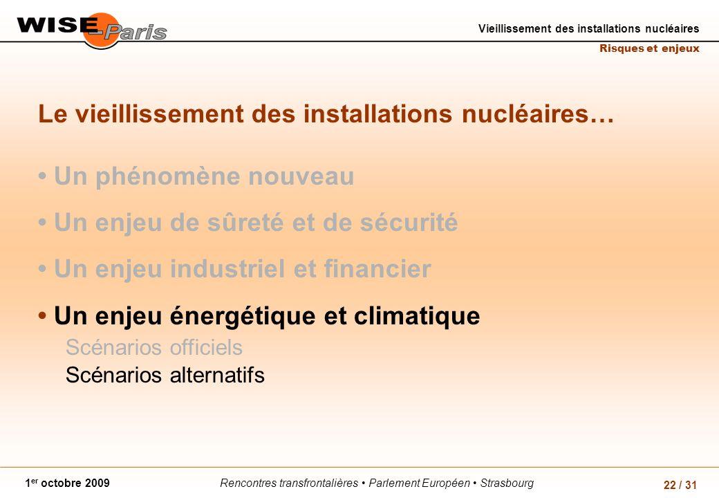 Rencontres transfrontalières Parlement Européen Strasbourg1 er octobre 2009 Vieillissement des installations nucléaires Risques et enjeux 22 / 31 Le vieillissement des installations nucléaires… Un phénomène nouveau Un enjeu de sûreté et de sécurité Un enjeu industriel et financier Un enjeu énergétique et climatique Scénarios officiels Scénarios alternatifs