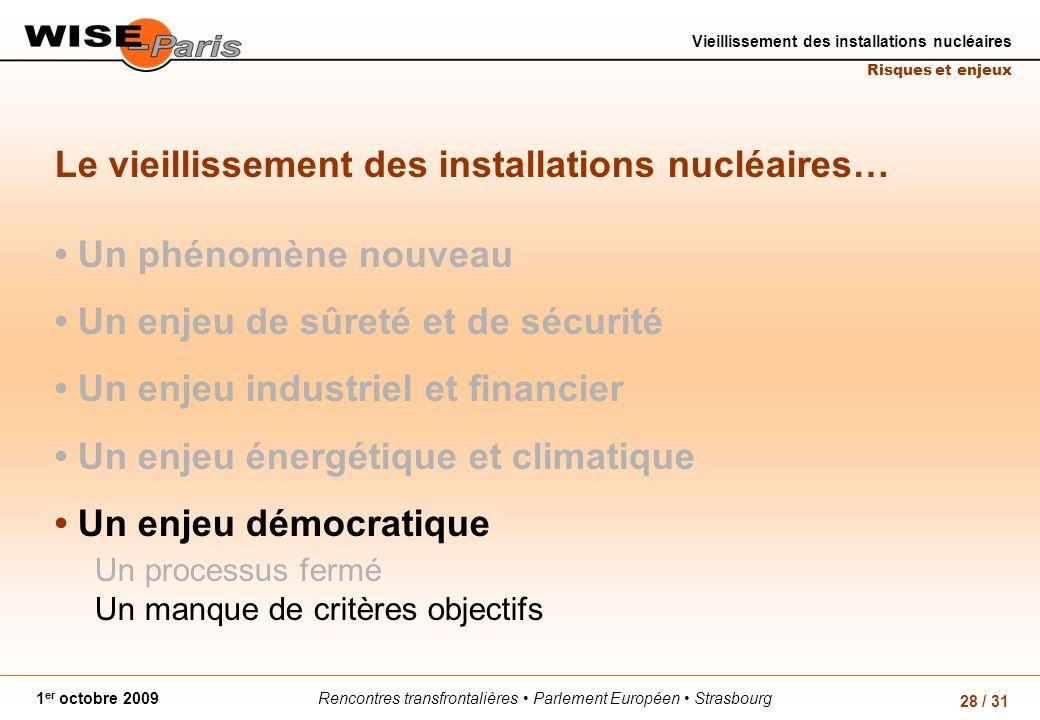 Rencontres transfrontalières Parlement Européen Strasbourg1 er octobre 2009 Vieillissement des installations nucléaires Risques et enjeux 28 / 31 Le vieillissement des installations nucléaires… Un phénomène nouveau Un enjeu de sûreté et de sécurité Un enjeu industriel et financier Un enjeu énergétique et climatique Un enjeu démocratique Un processus fermé Un manque de critères objectifs