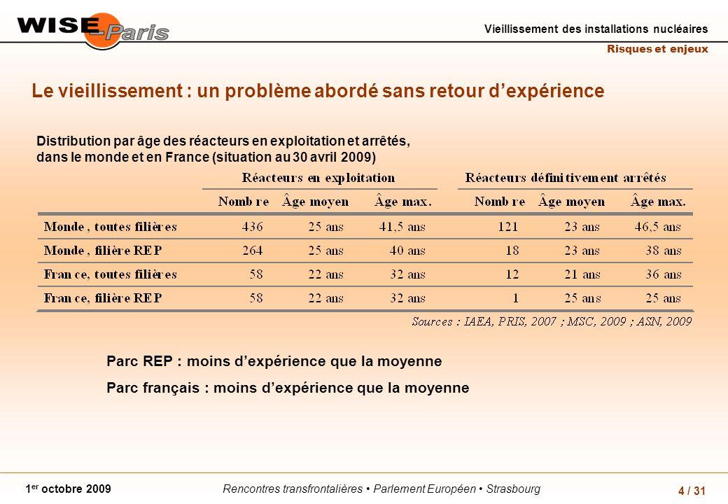 Rencontres transfrontalières Parlement Européen Strasbourg1 er octobre 2009 Vieillissement des installations nucléaires Risques et enjeux 25 / 31 Le scénario négaWatt : un respect des engagements Comparison of prospective scenarios 2020-2050 Les engagements de la France à moyen et long terme Paquet 3 x 20 énergie-climat européen (2008) : -20 % CO2 en 2020 (et 20 % defficacité energétique, et 20 % dénergies renouvelables dans la consommation) Loi POPE sur lénergie (2005) : division par 4 des émissions dici 2050 (facteur 4, ou -75 %)