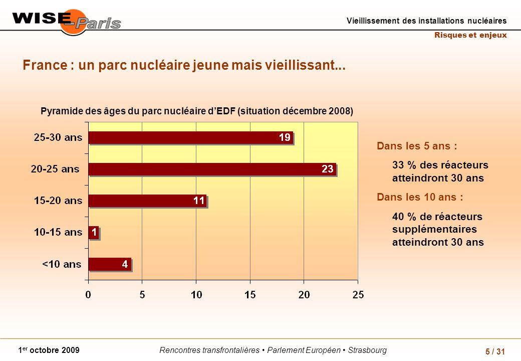 Rencontres transfrontalières Parlement Européen Strasbourg1 er octobre 2009 Vieillissement des installations nucléaires Risques et enjeux 5 / 31 France : un parc nucléaire jeune mais vieillissant...
