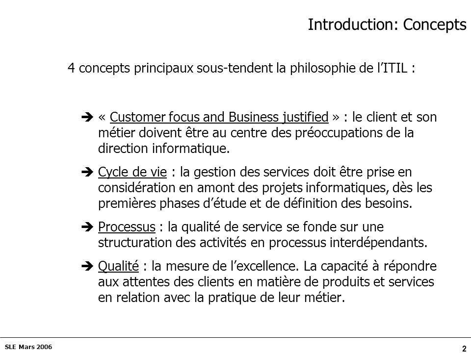 2 SLE Mars 2006 Introduction: Concepts « Customer focus and Business justified » : le client et son métier doivent être au centre des préoccupations de la direction informatique.