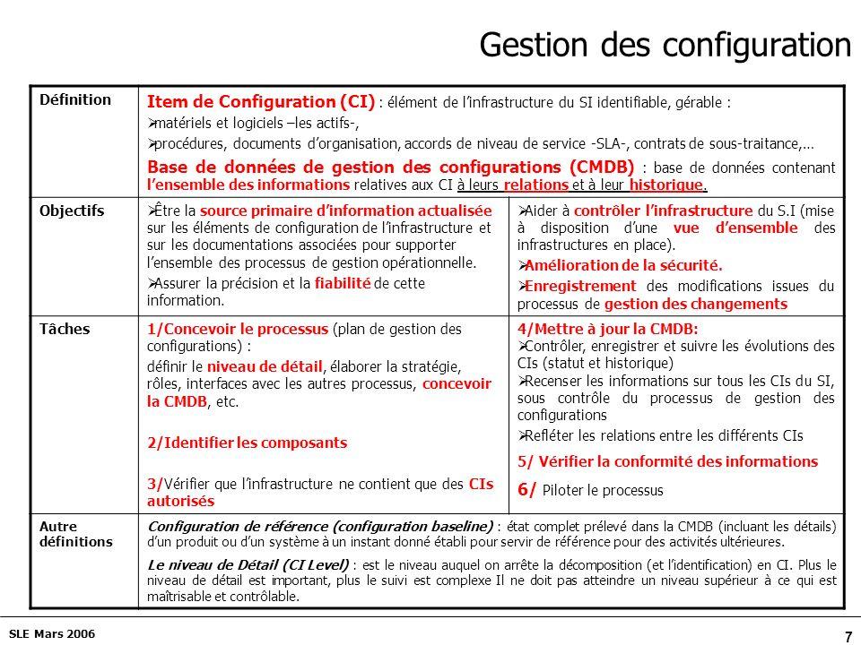 7 SLE Mars 2006 Gestion des configuration Définition Item de Configuration (CI) : élément de linfrastructure du SI identifiable, gérable : matériels et logiciels –les actifs-, procédures, documents dorganisation, accords de niveau de service -SLA-, contrats de sous-traitance,… Base de données de gestion des configurations (CMDB) : base de données contenant lensemble des informations relatives aux CI à leurs relations et à leur historique.