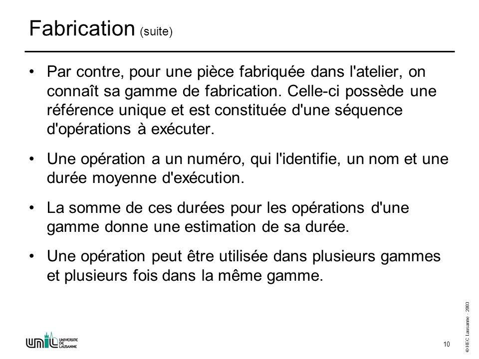 © HEC Lausanne - 2003 10 Fabrication (suite) Par contre, pour une pièce fabriquée dans l'atelier, on connaît sa gamme de fabrication. Celle-ci possède