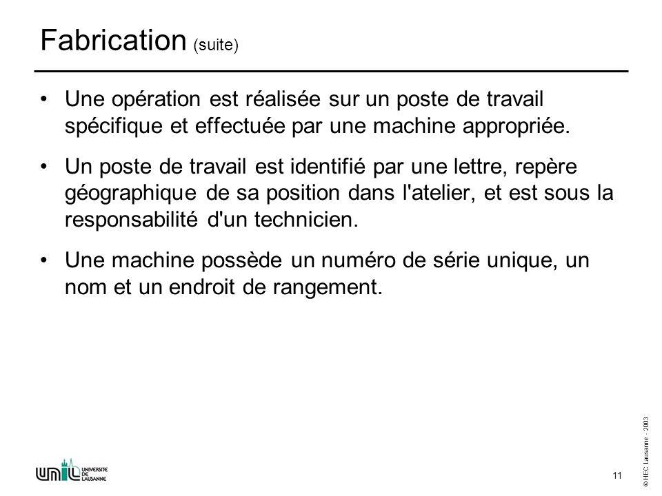 © HEC Lausanne - 2003 11 Fabrication (suite) Une opération est réalisée sur un poste de travail spécifique et effectuée par une machine appropriée. Un