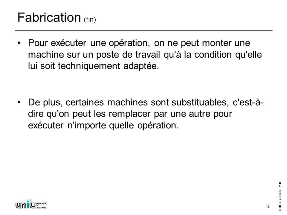 © HEC Lausanne - 2003 12 Fabrication (fin) Pour exécuter une opération, on ne peut monter une machine sur un poste de travail qu'à la condition qu'ell