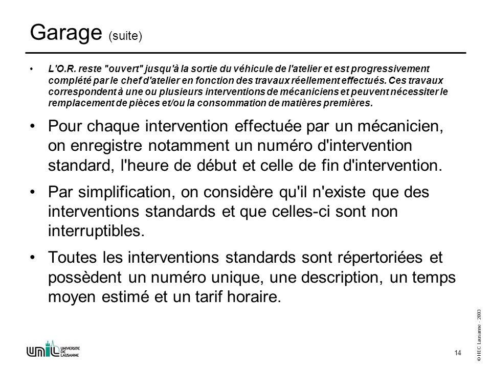 © HEC Lausanne - 2003 14 Garage (suite) L'O.R. reste