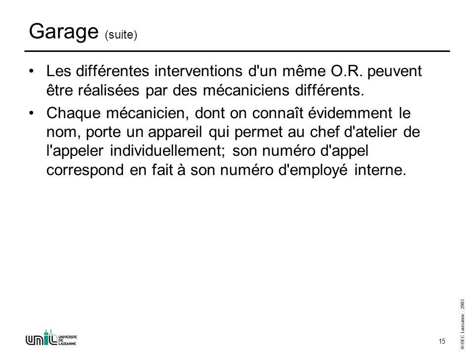 © HEC Lausanne - 2003 15 Garage (suite) Les différentes interventions d'un même O.R. peuvent être réalisées par des mécaniciens différents. Chaque méc